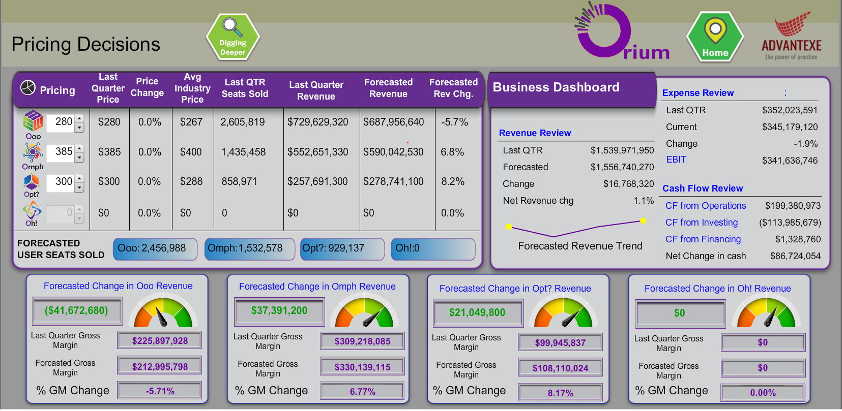 business-simulation-game-pricing-decisions