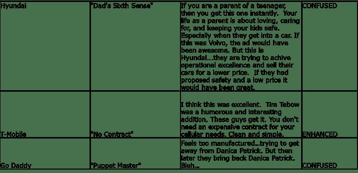 SB OE