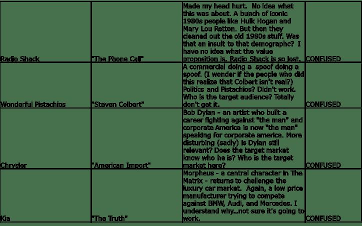 SB UVP