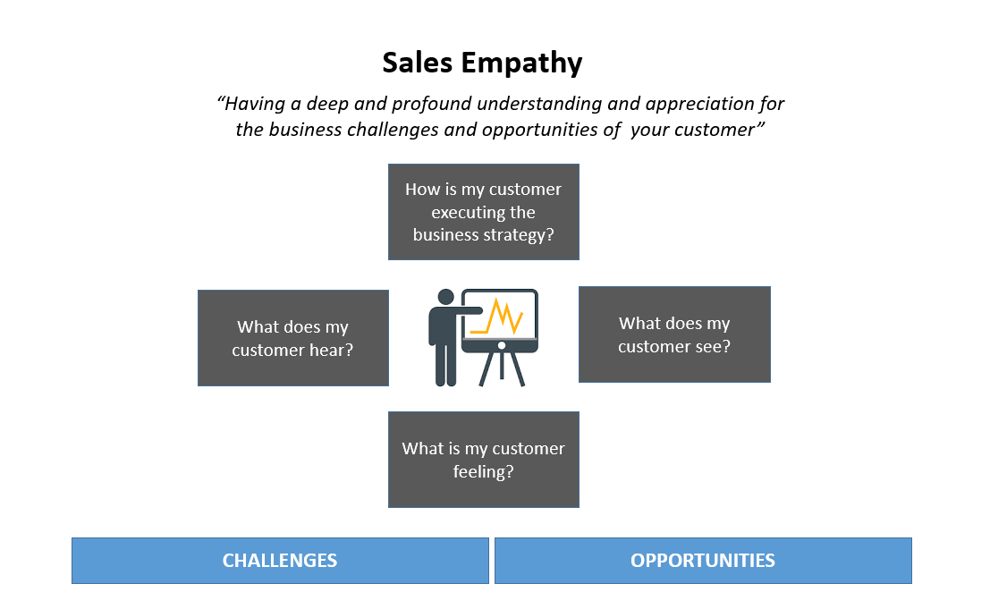 Sales-empathy.png