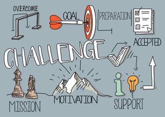 leadership-challenge.jpg