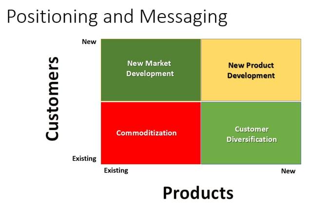 product_matrix.png
