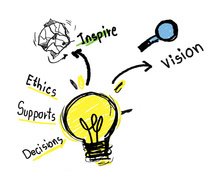 Advanced-business-leadership