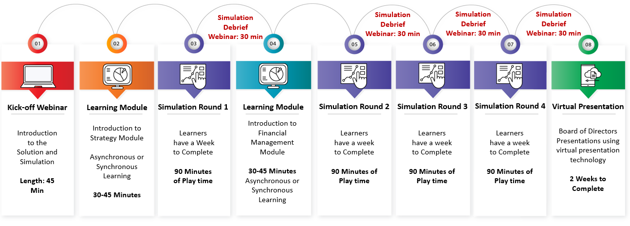 Virtual-learning-graphic