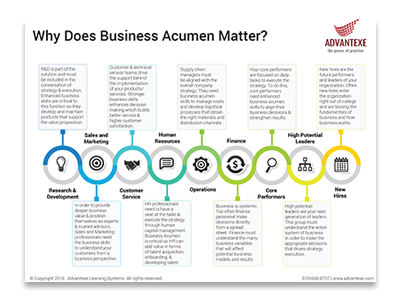why-business-acumen-matters.png