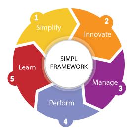 simpL-graphic