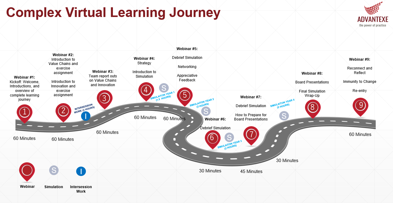 virtual-learning-journey