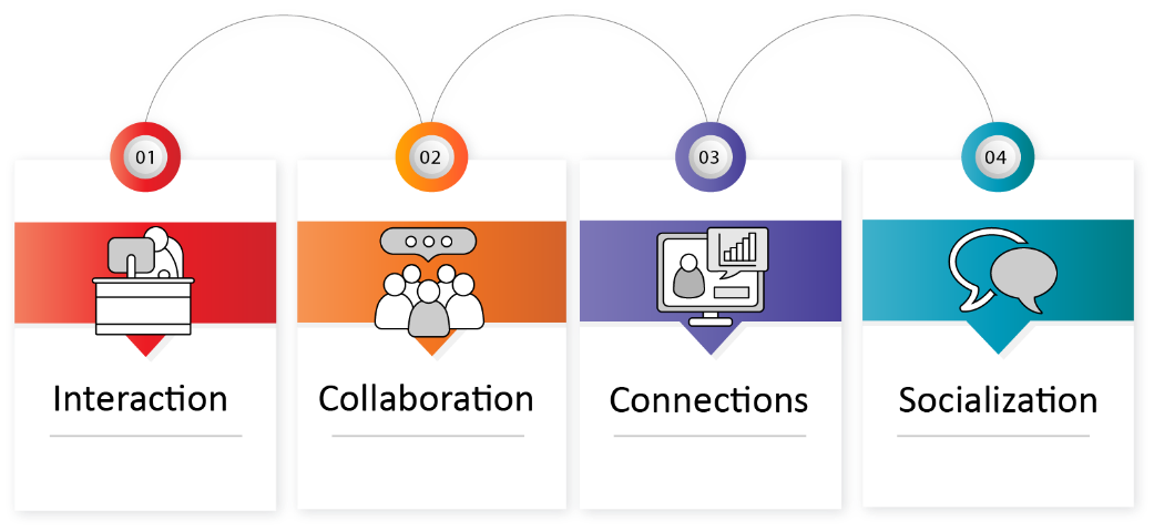 virtual-learning-pillars