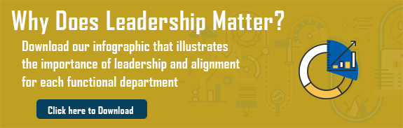 why-does-leadership-matter-infographic
