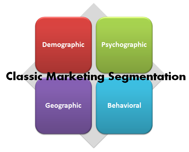 marketinig_segmentation.png